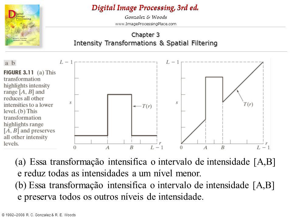 Essa transformação intensifica o intervalo de intensidade [A,B]